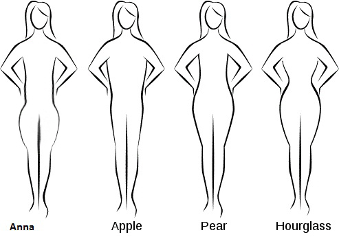 body-shape.jpg
